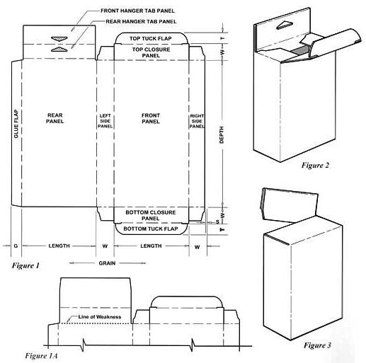 box dieline